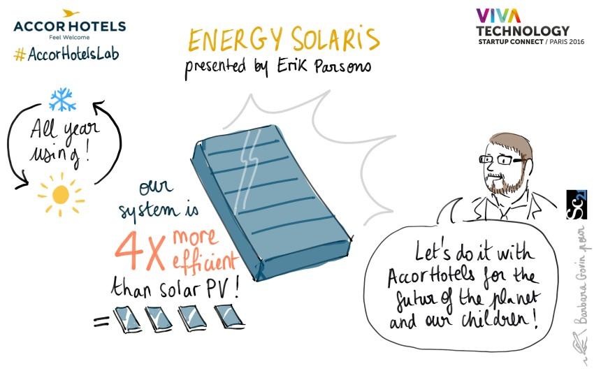 EnergySolaris was selected to pitch to AccorHotels in Paris